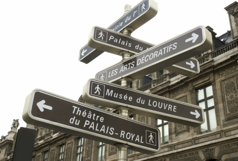 Street Sign for The Louvre, Paris