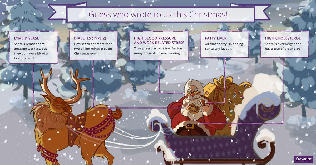 Insuring Santa with Travel Insurance